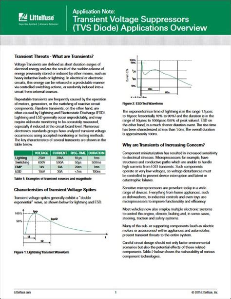 pcb design application note application notes speed2design from littelfuse