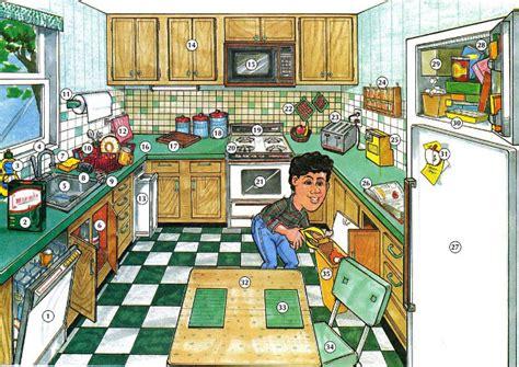 Lemari Es Beserta Gambarnya vocabulary dapur