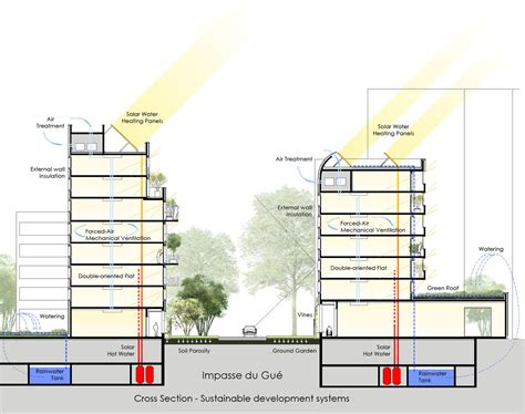 section h housing aeccafe archshowcase