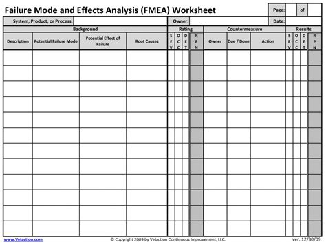 Fmea Worksheet Failure Mode And Effects Analysis Worksheet Failure Mode And Effects Analysis Template