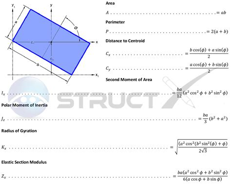 section modulus of a rectangle rotated rectangle geometric properties