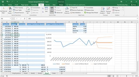 Forecast Sheets In Excel 2016 Tutorial Teachucomp Inc How To Create A Template In Excel 2016