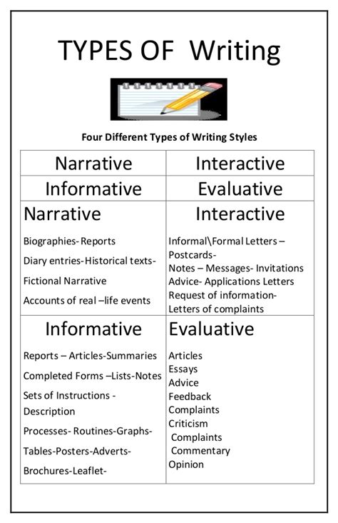 amy tan essays my favorite things amy tan academy of two kinds by