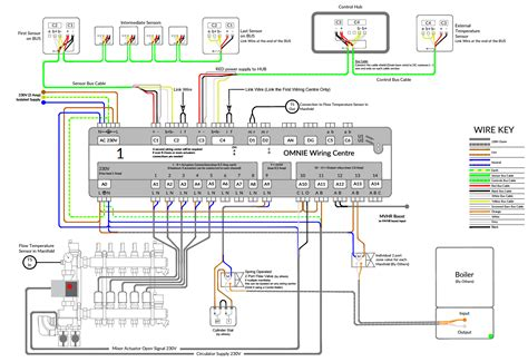 polypipe wiring diagram for underfloor heating wiring