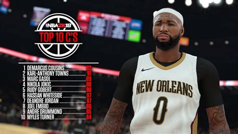 Center Top nba 2k18 ratings top 10 centers sports gamers