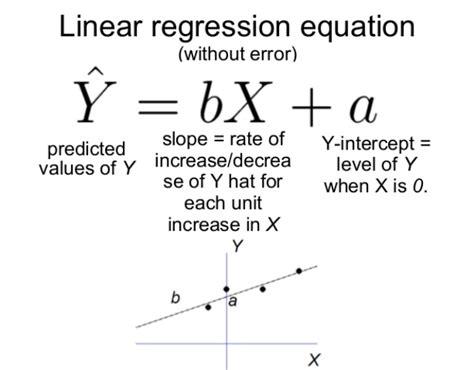 calculator regression online graphing calculator online linear regression ti 84
