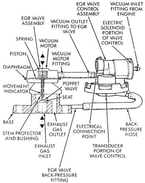 electric power steering 2000 chrysler lhs security system 1997 chrysler lhs engine diagram 1997 free engine image for user manual download