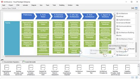 enterprise architecture roadmap template three exle