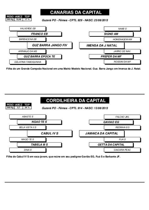 Leilão Produção do Planalto - Guzerá da Capital e Guzerá