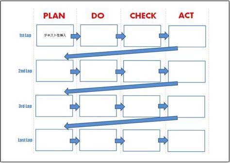 Powerpoint templates brain powerpoint templates and themes pdsa worksheet abitlikethis toneelgroepblik Choice Image