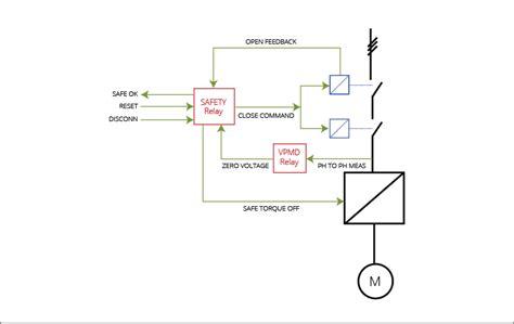 bmw e60 towbar wiring diagram suspension diagram wiring
