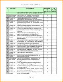 5 Key Risk Indicators Template Ledger Paper