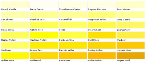 pale yellow color names classy 40 shades of yellow names design ideas of go back