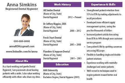 introducing the dental hygiene resume postcard this