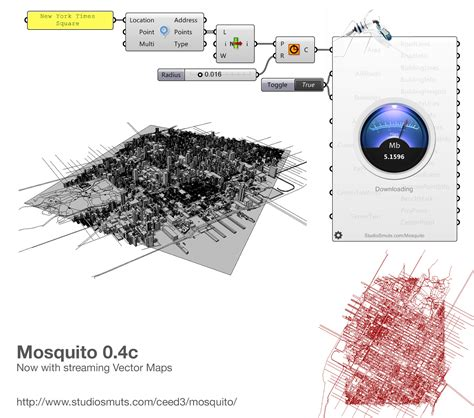 tutorial on vector analysis mosquito studio smuts