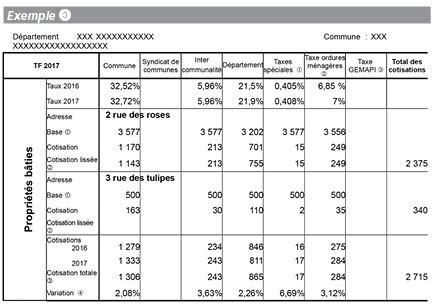 Demande De D Gr Vement Taxe D Habitation Lettre Type taxe dhabitation taxe foncire et reves365