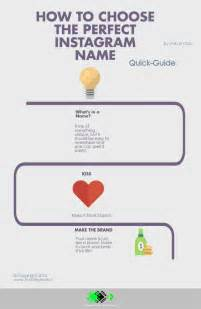 160 cool instagram name ideas to easily get a million