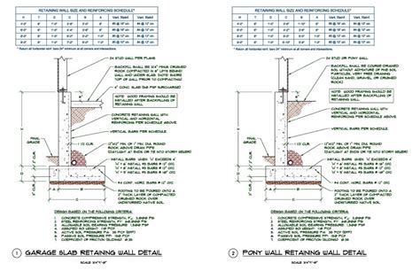 How To Property Line Can I Build A Shed by Basement Walls Vs Retaining Walls Foundation