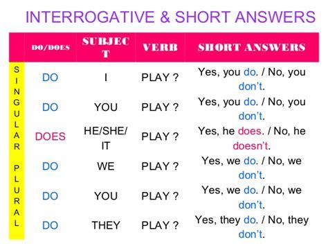 simple present verbal pattern counting number worksheets 187 verb patterns exercises pdf
