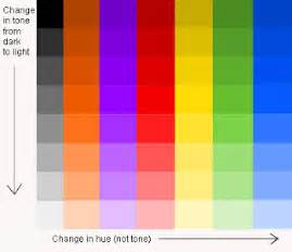 tonal color design 1 2d elements and principles of design