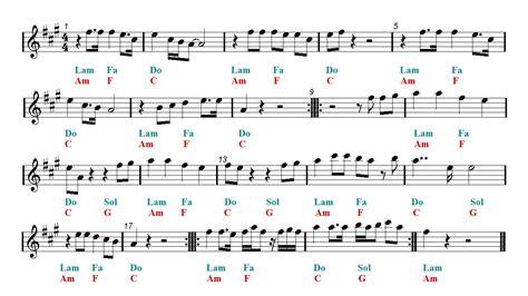 Me Up Avicii Flute Sheet Guitar Chords Easy | 178.128.108.15