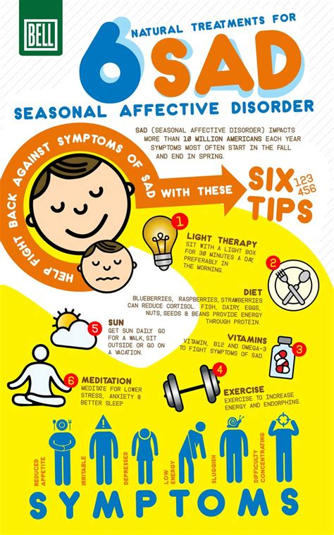 seasonal affective disorder l 17 best images about health infographics on pinterest