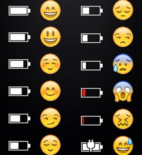 emoji jokes emoji battery life funny meme humor joke amusement and