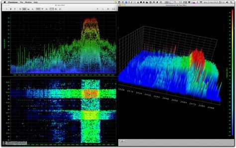 order spectrum wifi spectrum analyzer wifi aansluiten meterkast schema