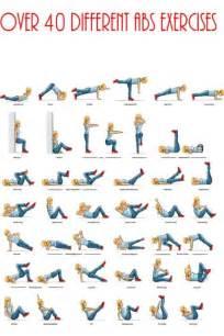 Ab Workout Pro Skinnydreams Thinspiration Ab Workouts