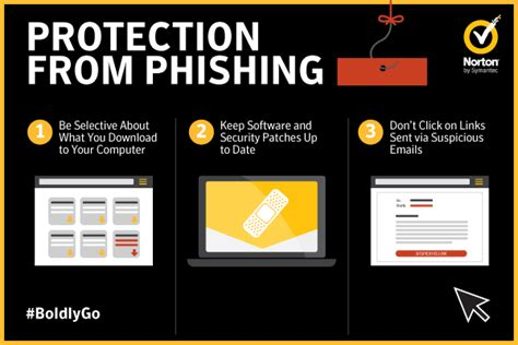 how to protect yourself from phishing scams norton community