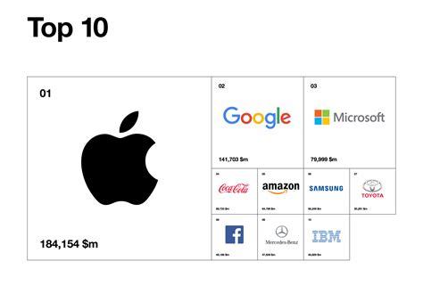 global best brands best global brands 2017 i 100 migliori marchi mondo