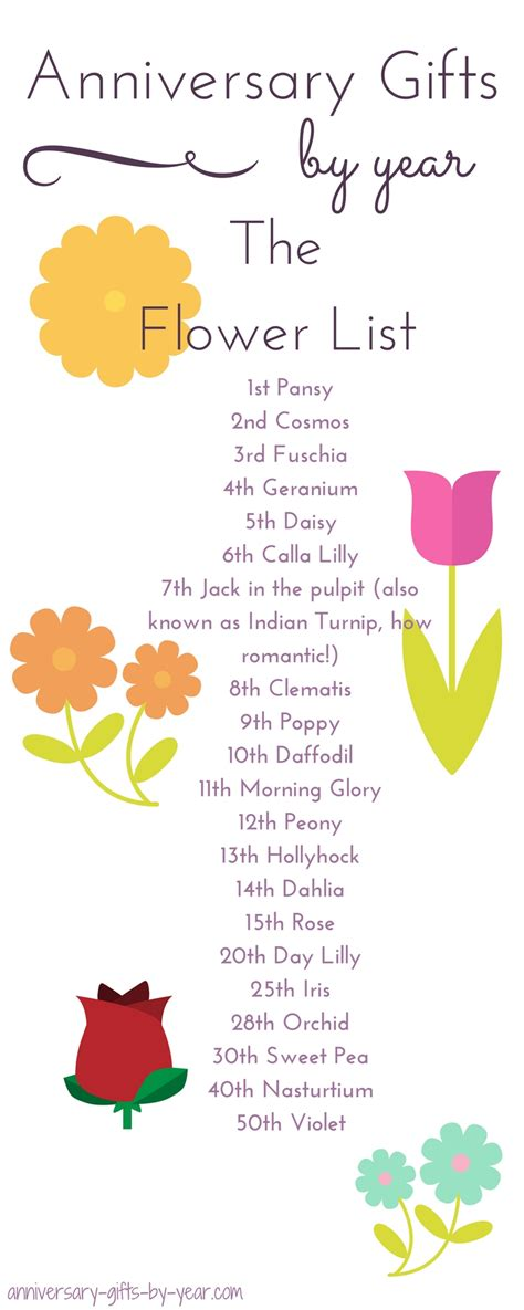 anniversary flower order guide  year  month
