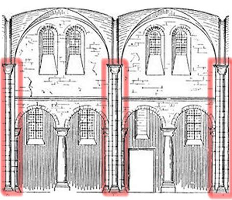 pier vs column romanesque art history 280 with eisman at iowa state