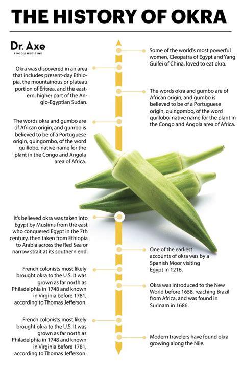Okra Detox Water by 25 Best Ideas About Okra Benefits On Okra