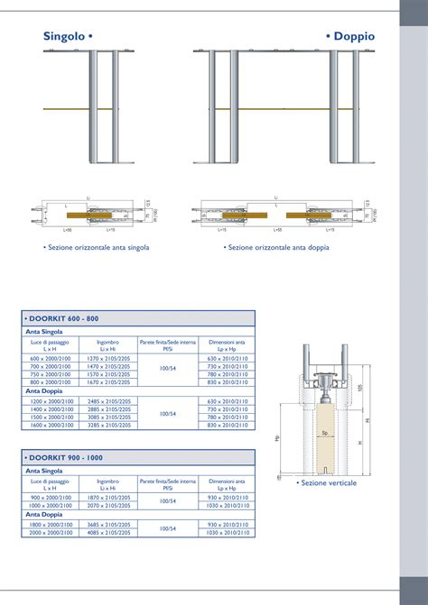 porte scrigno dwg dwg porte scorrevoli hinges for outer doors with dwg