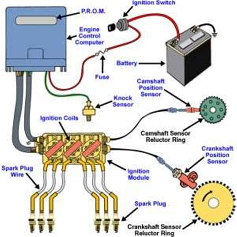 chevy geo tracker fuel pump wiring diagram | get free