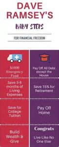 budget   debt  baby steps
