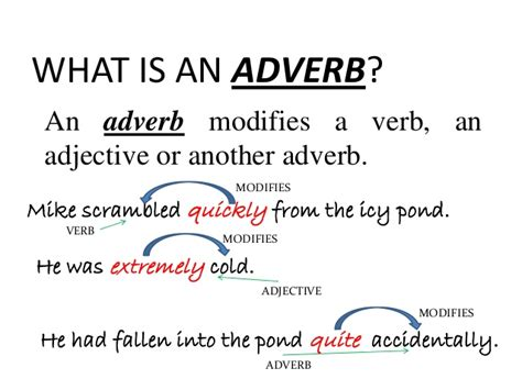 ch 01 adjectives verbs adverbs prepositions conjuntions interje