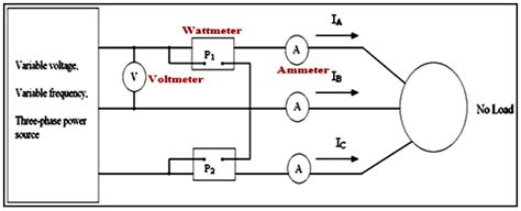 3 phase induction motor test scientific academic publishing the article detailed information