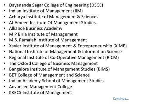 Mba Projects In Bangalore by List Of Mba Institutes In Bangalore