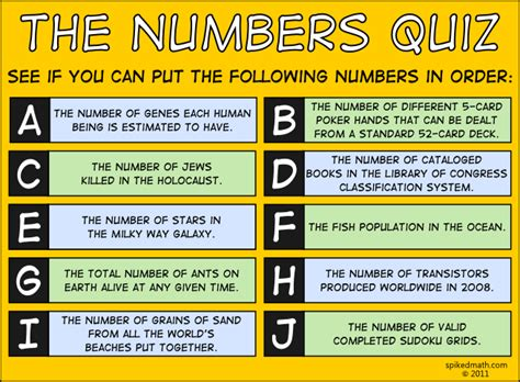 quiz questions numbers answers spiked math search results