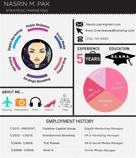 overdressed branding nasrin pak resume infographic