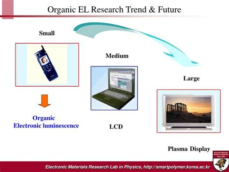 organic light emitting diodes on solution processed graphene transparent electrodes organic light emitting diodes on solution processed