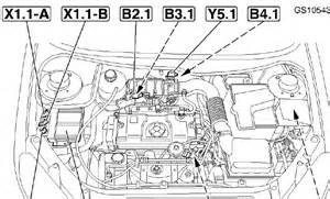 Peugeot 206 Engine Diagram Peugeot 206 Automatic Peugeot 206 Automatic 2003 Does