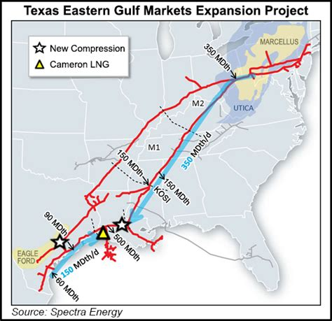 texas eastern transmission map texas eastern expansion would tag marcellus utica eagle ford 2015 03 06 gas