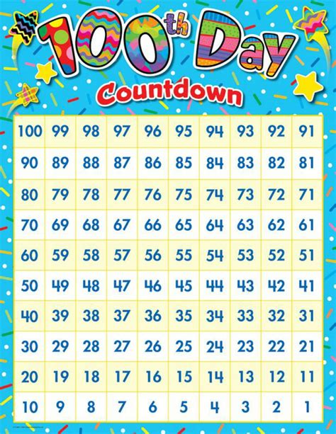 100 day countdown calendar printable calendar