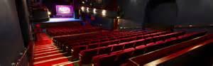 Best Home Theatre » Ideas Home Design