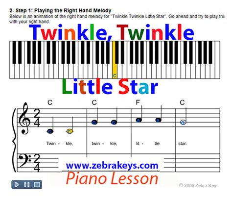 piano keyboard tutorial video music keyboard notes for beginners www pixshark com