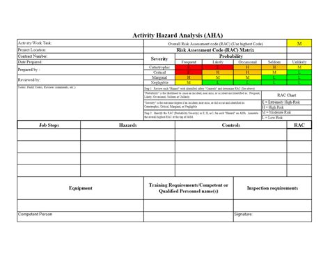 activity hazard analysis template jha template template design
