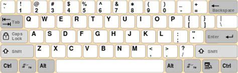 lettere tedesche tastiera monandroidamoi passer du qwerty 224 l azerty sur un clavier